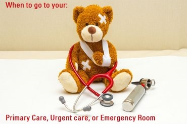 When to go to your PCP, Urgent Care, or ER